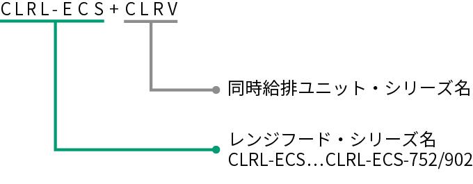 CCLRL-ECS-Vの型番の見方説明