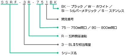 SSRF-3Rの型番の見方説明