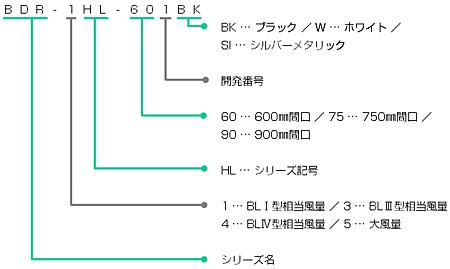 BDR-1HLの型番の見方説明