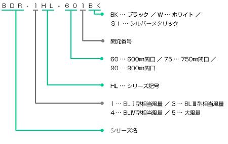 BDR-5HLの型番の見方説明