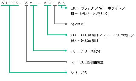 BDRS-3HLの型番の見方説明