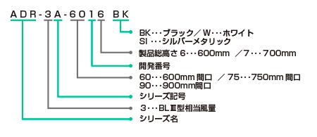 ADR-3A-**16の型番の見方説明